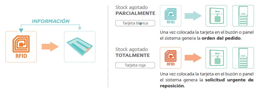 sistema-de-almacenamiento1